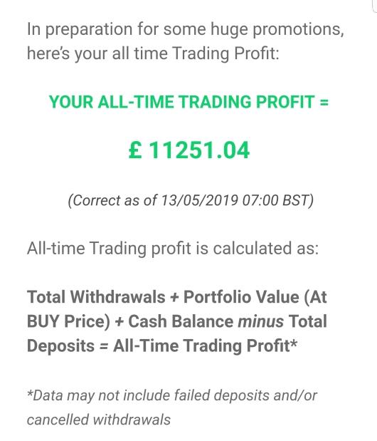 May FI Profit