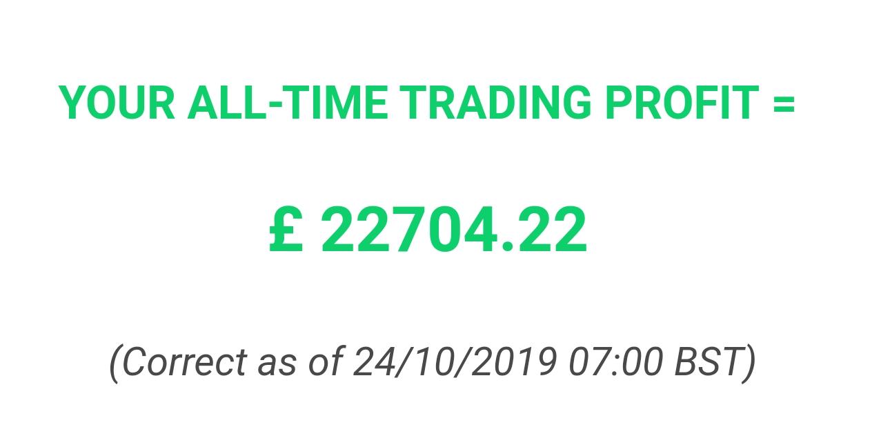 Oct profit