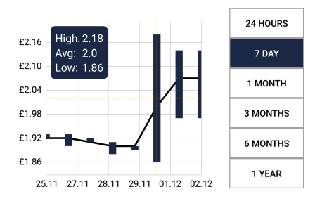 Ciro graph.jpg
